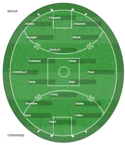 Mysport for Football league positions
