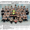 Youth team photo's 2011