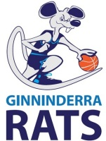 Ginninderra Rats