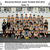 YOUTH TEAM PHOTO'S 2012