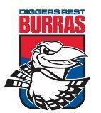 Diggers Rest