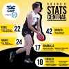 2016 Stats Central