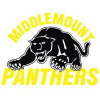 Middlemount Panthers Logo