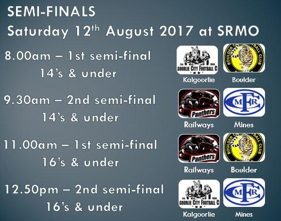 semi-final fixtures