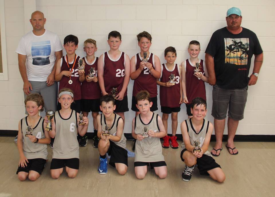 Home - Korumburra Basketball - Korumburra Basketball Association Inc