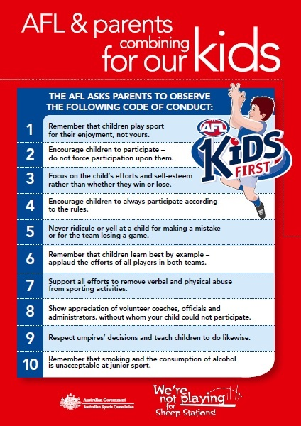 Image result for afl coaches code of conduct