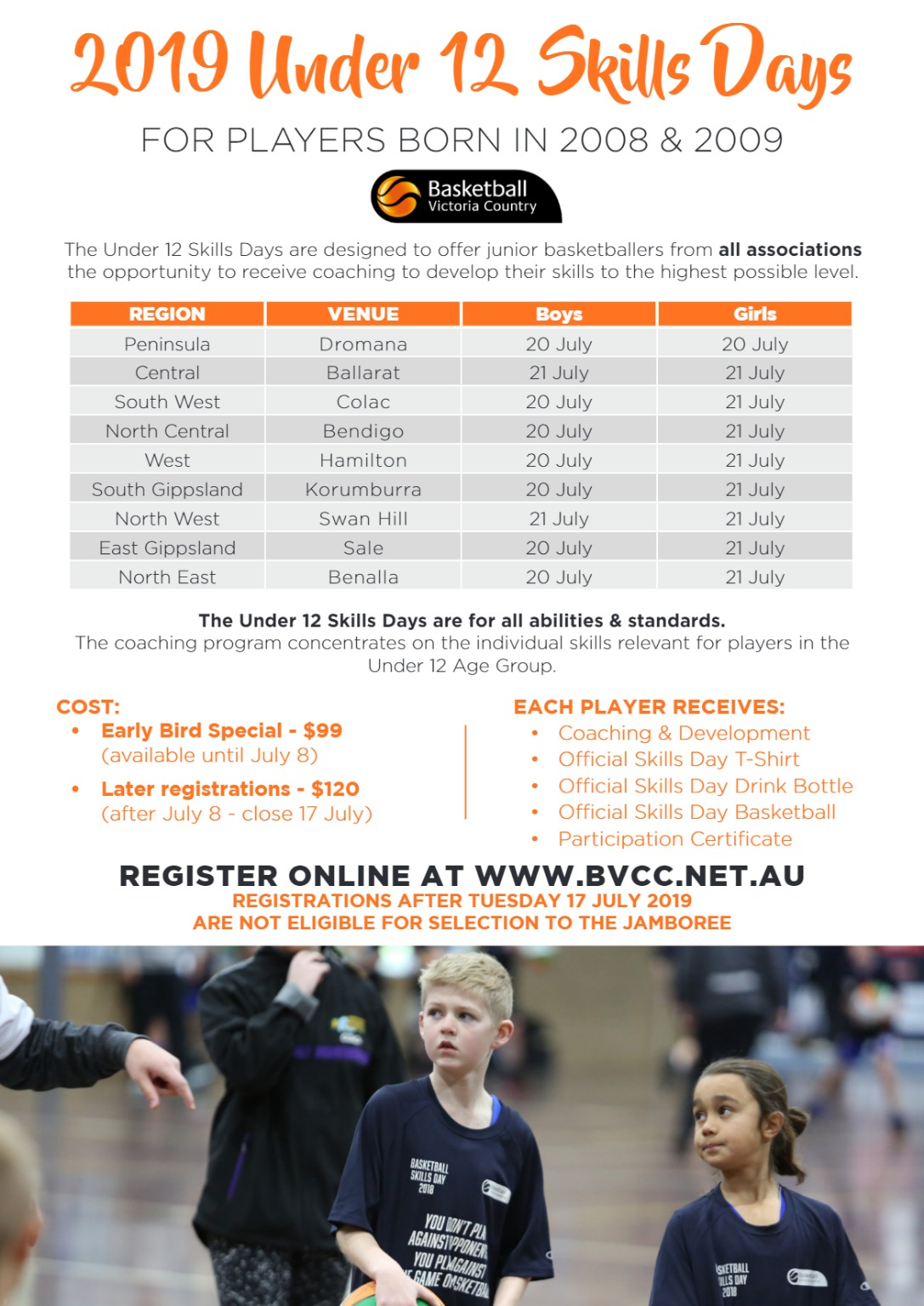 BVC Under 12 Skills Days 2019 - Wangaratta Basketball Association