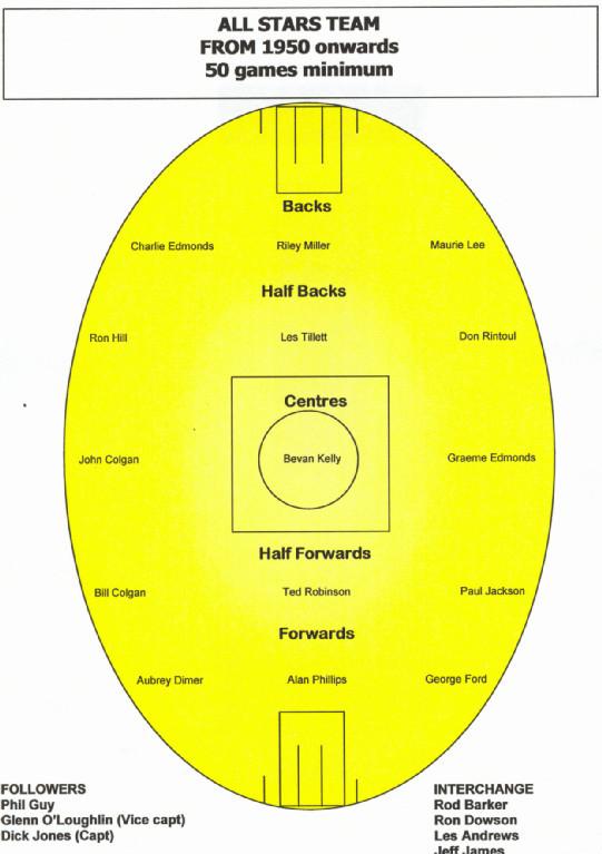 BCFC Allstars 1950-2003